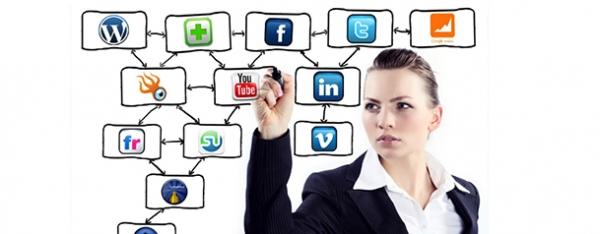 Для чего нужен твиттер для чего твиттер Социальные сети